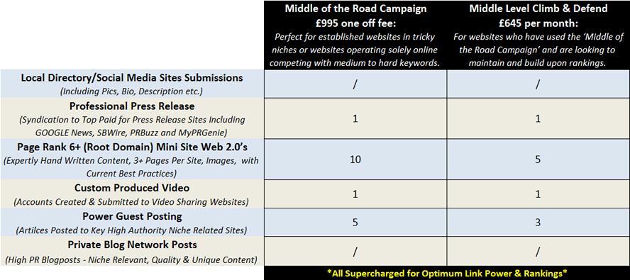 Online Marketing 2