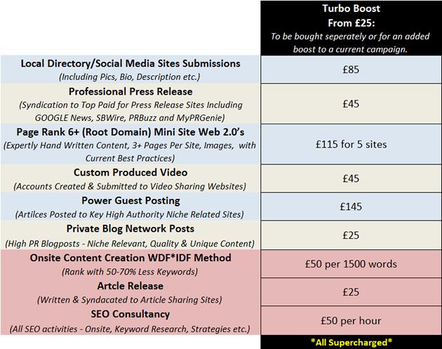 Online Marketing - Services v.3
